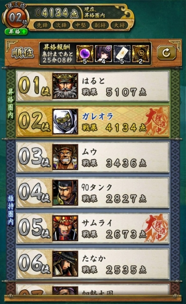 第五回 昇格戦 最終日