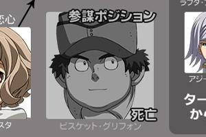機動戦士ガンダム鉄血のオルフェンズ Character Chart22 t