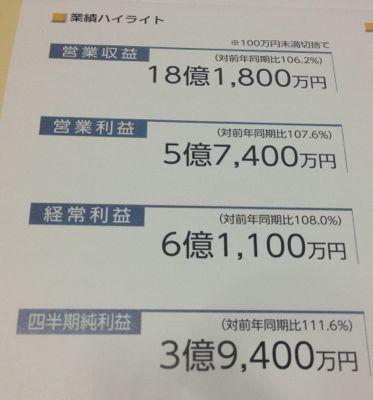 センチュリー21・ジャパン 安定した業績