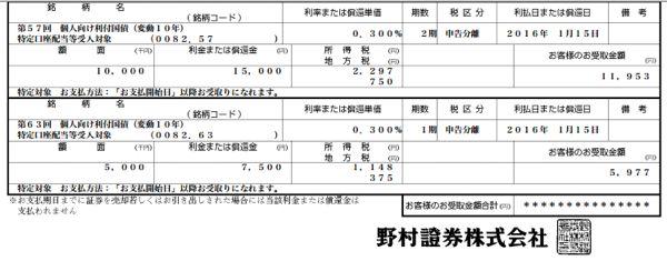 個人向け国債(1)