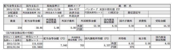 VCIT 分配金 20161月