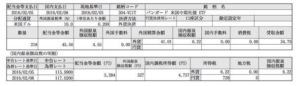 VCIT 分配金 20162月