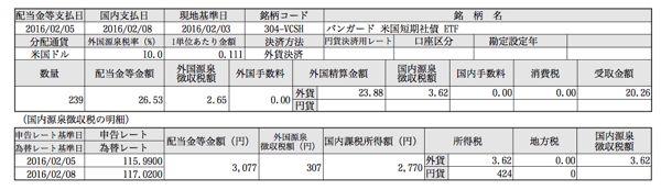 VCSH分配金 20162月