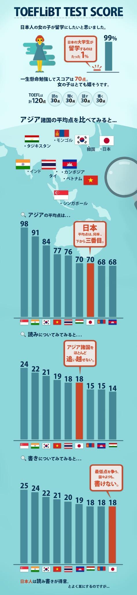 toefl_score_infographic.jpg