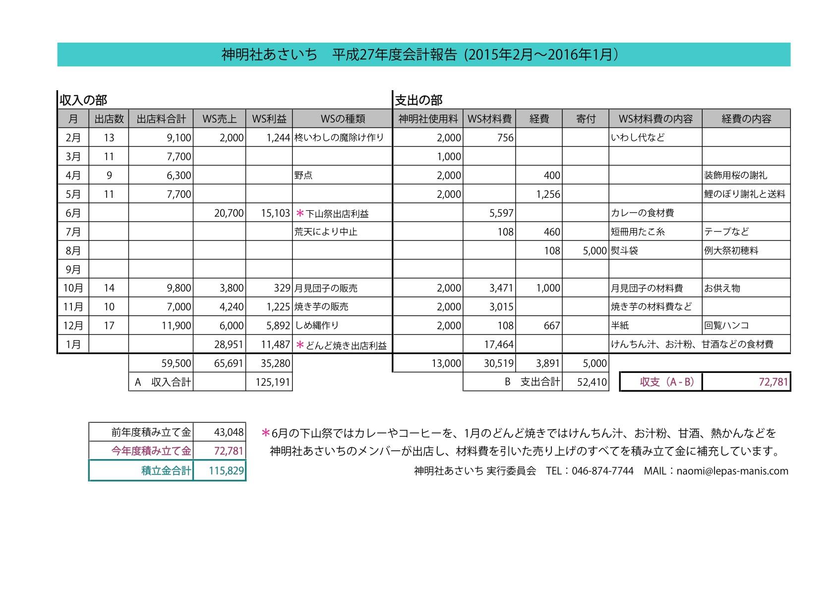 2015_会計報告b