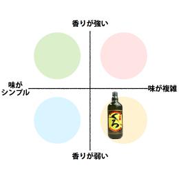 kozurukuro.jpg