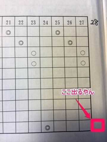 shutudaijisseki2.jpg