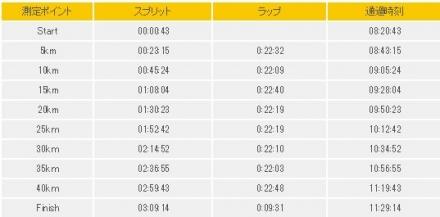160306shizuoka marathon (13)