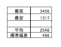 151231 酒のデータ 2