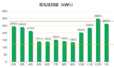 201601電気