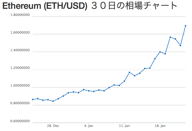 ethprice.png