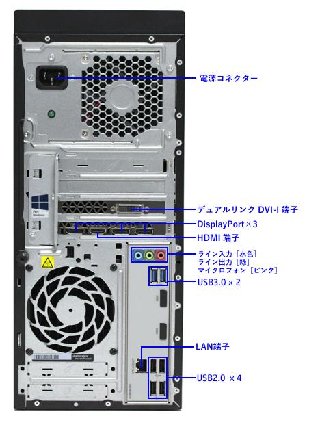 750-170jp_GTX980Ti_背面_インターフェース_名称