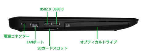 Gaming 15-ak000_インターフェース_02a