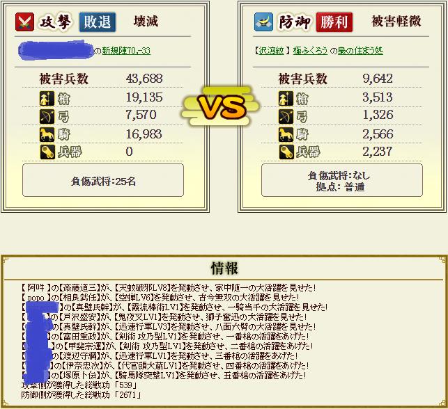 1st凸受