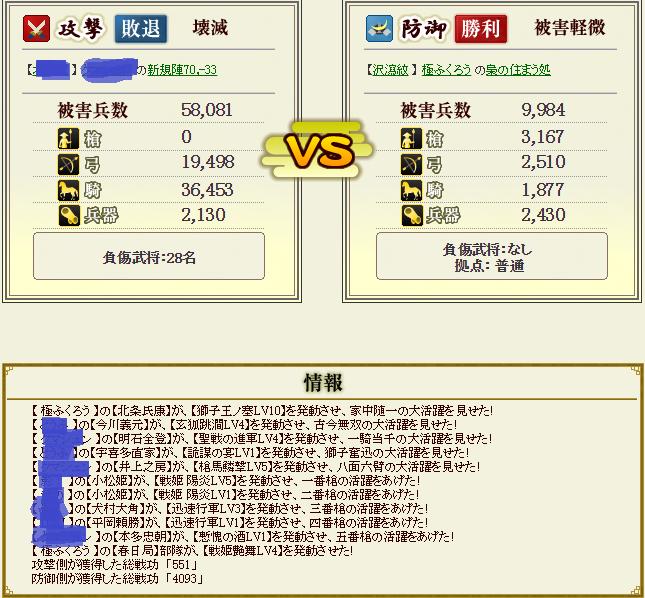 2nd凸受