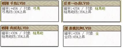 真田テーブル3