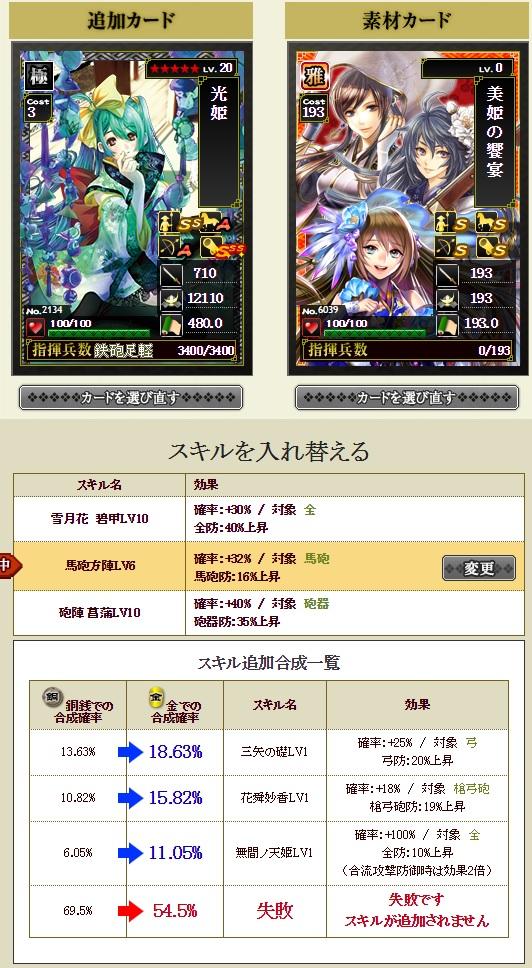 追加合成 光姫+美姫1