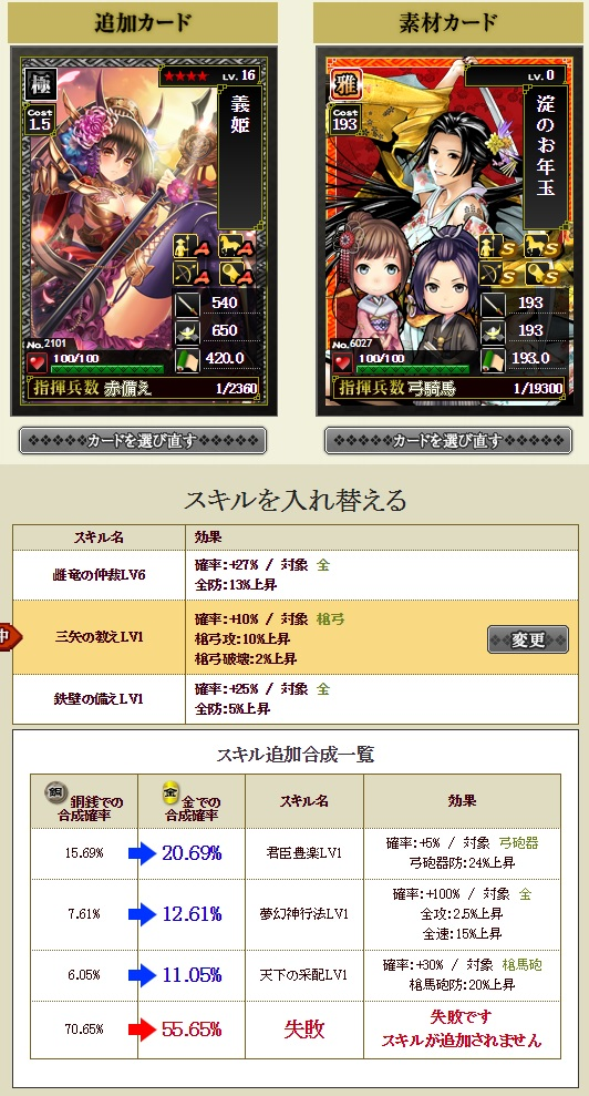 追加合成 義姫3