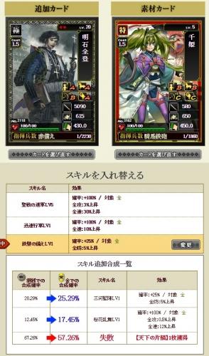 追加合成 明石+千姫1