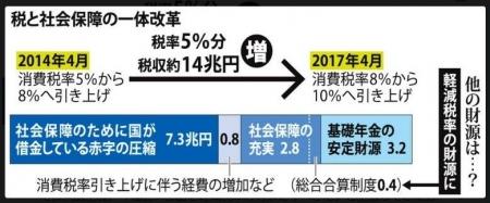 Mainichi-20151210-01.jpg