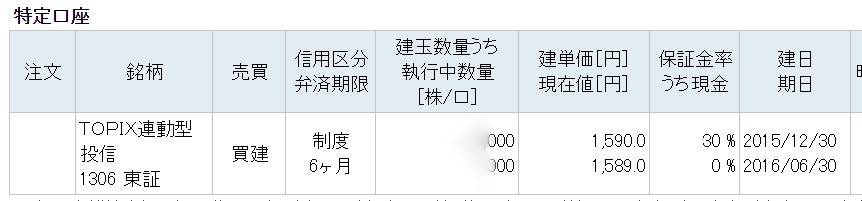 2016大納会大発会アノマリー