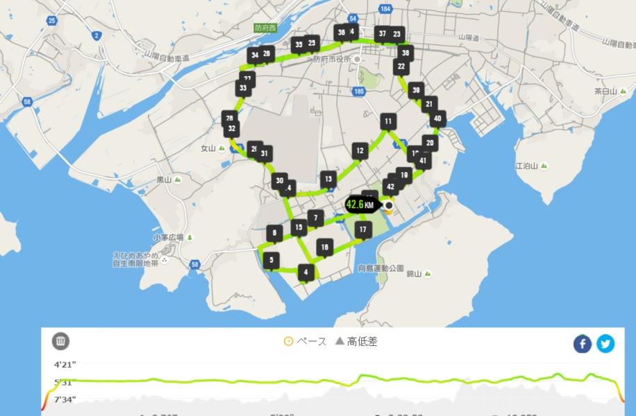 防府読売マラソン2015コース