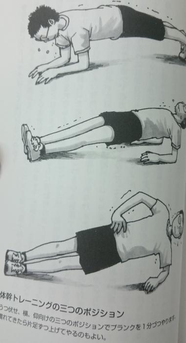 体幹トレーニング01