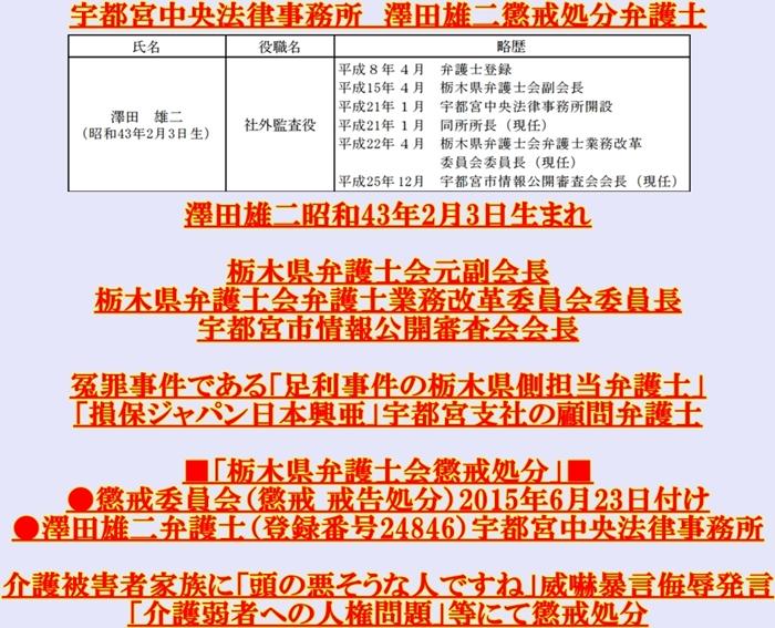 澤田雄二懲戒処分弁護士
