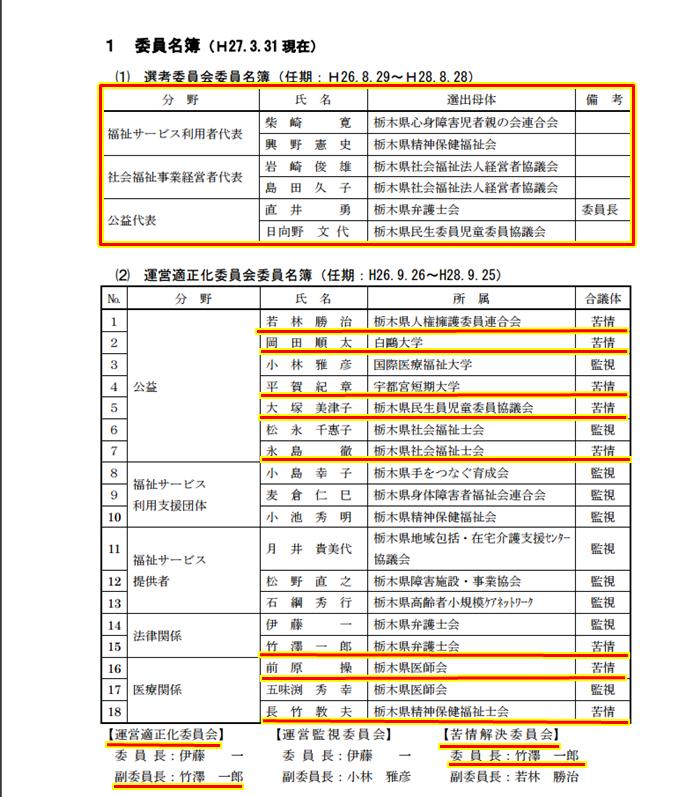 運営適正化委員会H27