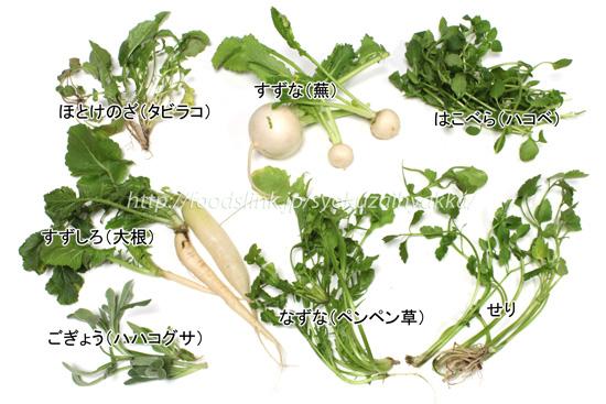 七草の種類