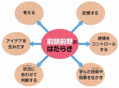 ondoku2-3-1[1]