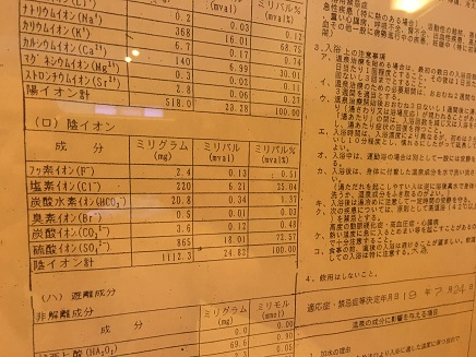 12272015玉造温泉松乃湯S5