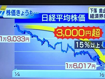 1212016TV株安S