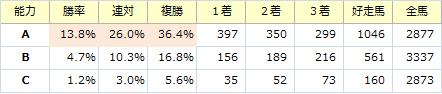 能力_20151220