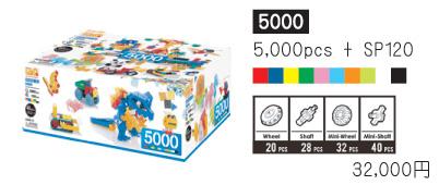 Basic5000.jpg
