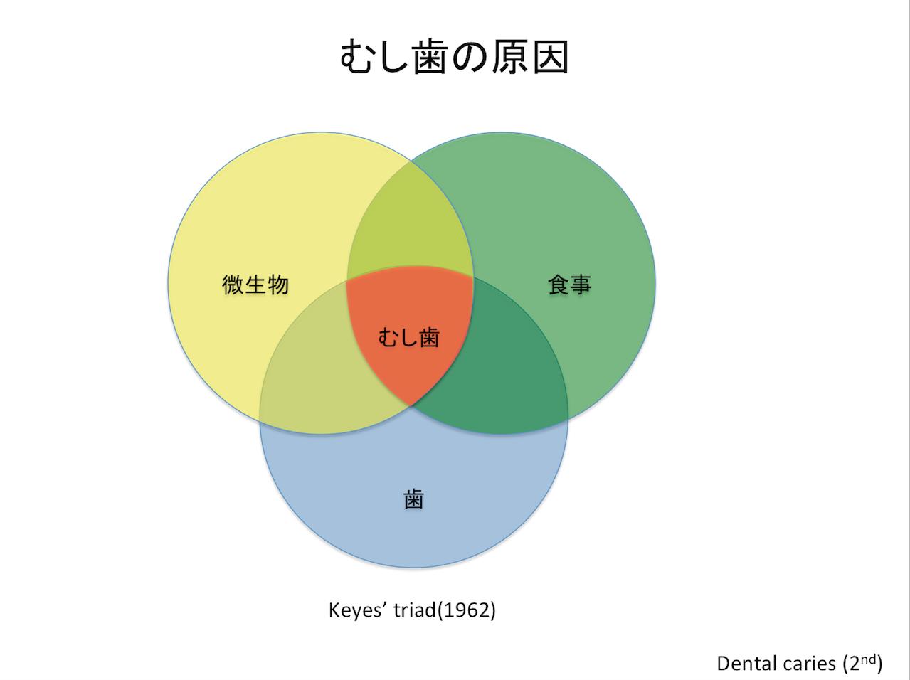 Keyes.jpg