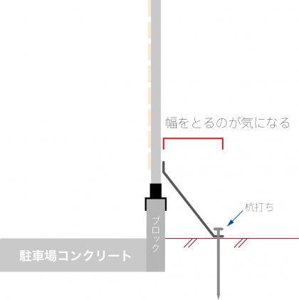 ストライプフェンス控え柱_幅を取る