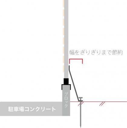 ストライプフェンス控え柱_幅を節約