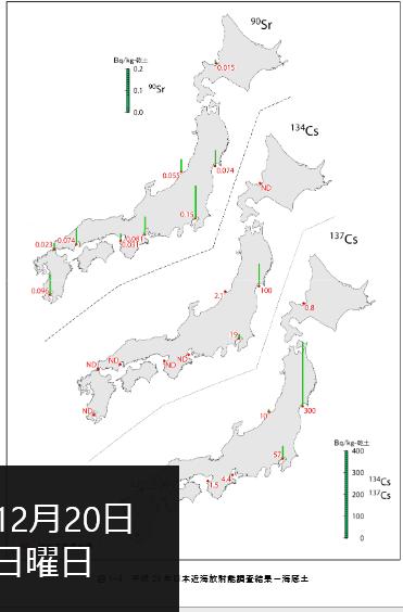 海保海底土Srなど分布図