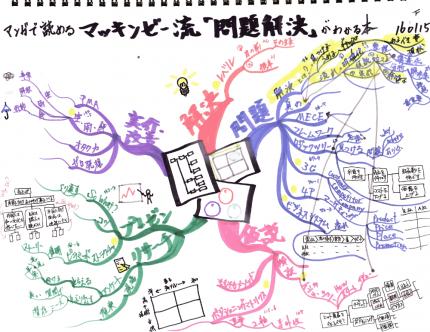 Scannable の文書 (2016-01-31 17_50_27)