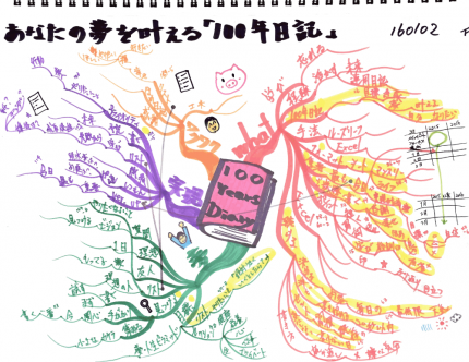 Scannable の文書 (2016-01-31 18_56_01)