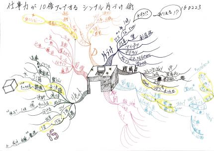 Scannable の文書 (2016-03-07 12_33_27)