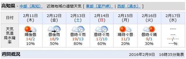 天気0210