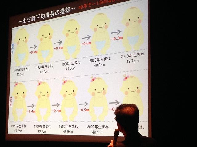 PTCA事業西山幼稚園など (4)
