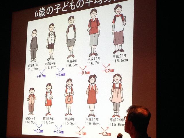 PTCA事業西山幼稚園など (5)