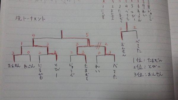 トーナメント戦@2015年度送別会前