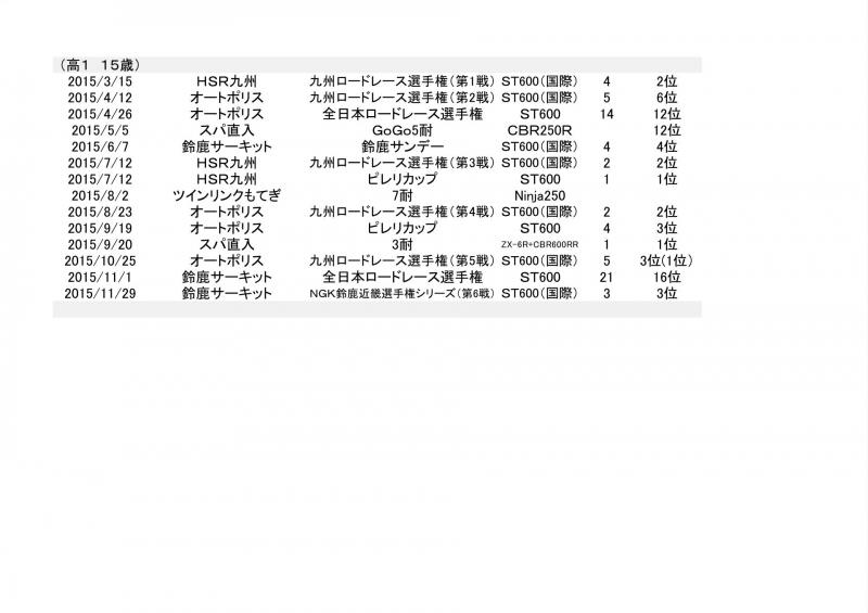 MFJレース実績_page0001