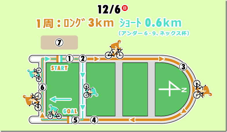 course_1206