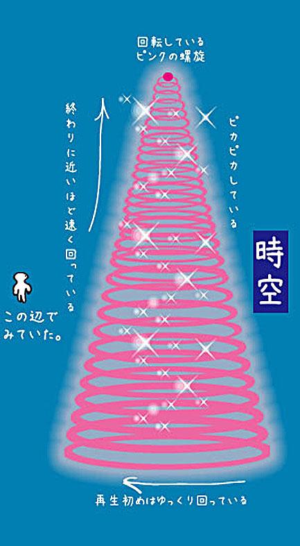 時空のピラミッド2