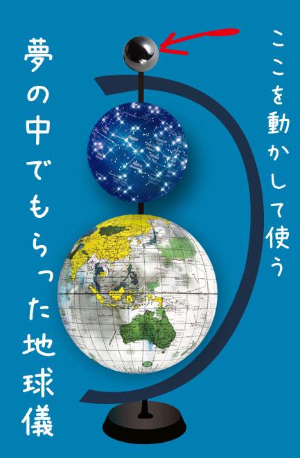 夢の地球儀